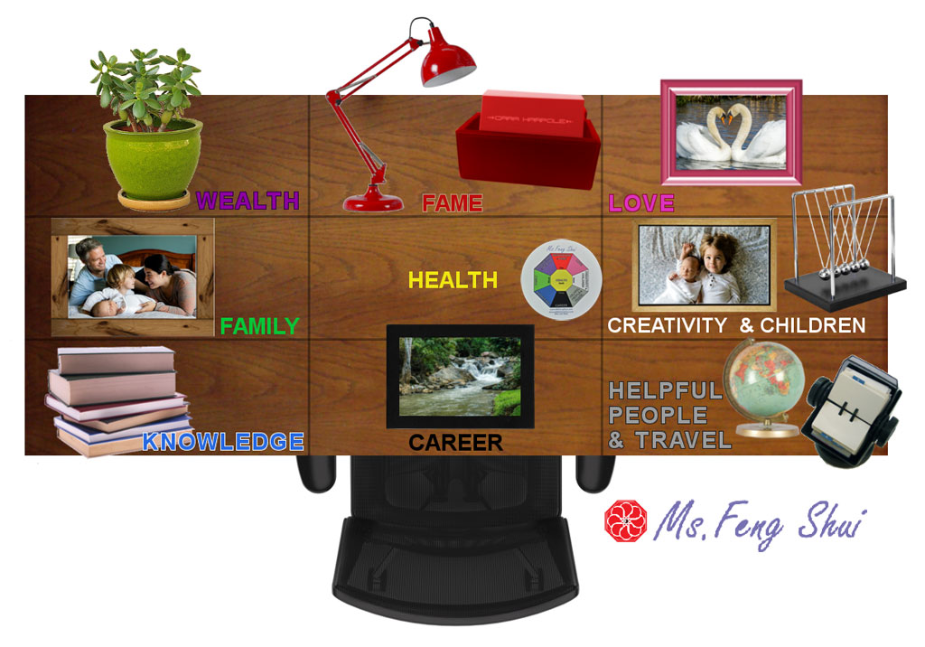The ideal layout for your desk, according to the rules of Feng Shui.
